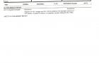 Badania na obecność wirusa HIV